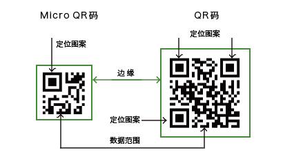 Micro QR码和QR码的区别